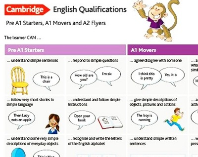 CAMBRIDGE ENGLISH Qualifications: Pre-A1 Starter, A1 Movers and A2 Flyers